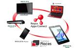 液晶テレビ「レグザ」や「ブルーレイレグザ」と連携する「レグザAppsコネクト」のイメージの画像