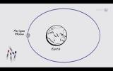 スーパームーン:NASAの解説動画の画像