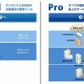 「ENTERPRISE-FARM Standard」「ENTERPRISE-FARM Pro」の概要