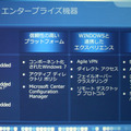 Windows Embeddedのシリーズ