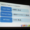 MeeGoのプラットフォームアーキテクチャー。「Layer View」「Domain View」「API View」という3つの視点から説明