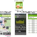 Androidアプリ「cosoado Cycles plus(こそあどサイクルズプラス)」画面