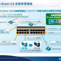 D-Link Green 3.0 自動節電機能