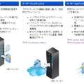 「HP Converged Systems」の構成