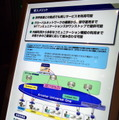 【NTT Communications Forum 2011】グローバル展開を開始した「Arcstar Universal One」