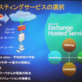 Exchange Hosted Services はマイクロソフトが提供するASPサービス。