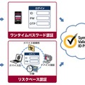 「Symantec Validation & ID Protection」 イメージ図