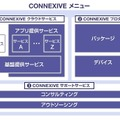 CONNEXIVE(コネクシブ)のメニュー体系