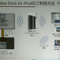 Wireless Dock for iPodの利用イメージ