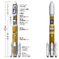 「H-IIBロケット」の形状