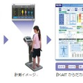 「KAITからだカルテ」利用イメージ