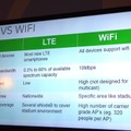 LTE Broadcast VS WiFi Broadcast