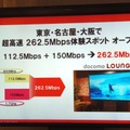 262.5Mbpsの超高速体験スポットもオープンする。800MHz帯(112.5Mbps)+1.7MHz帯(150MHz)を束ねて実現