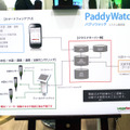 PaddyWatchのしくみ