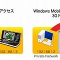「ServersMan」Mobile Cloud Storage機能
