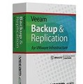 「Veeam Backup&Replication」製品パッケージ