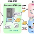 InfoFrame DocumentSkipperの概要
