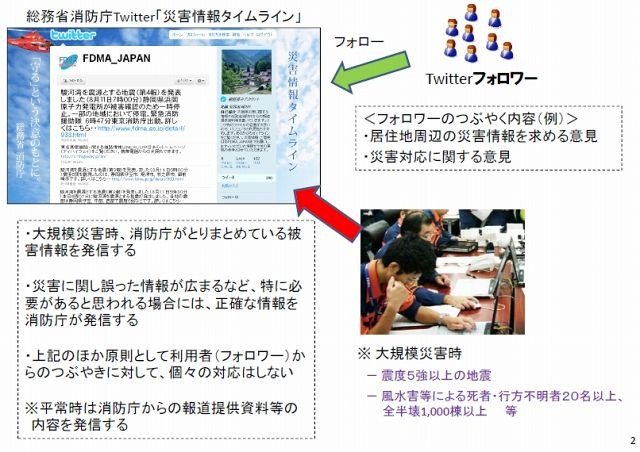 Twitterを通じて災害情報を発信