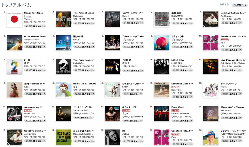 iTunes Store(日本)アルバムチャート(28日12時)