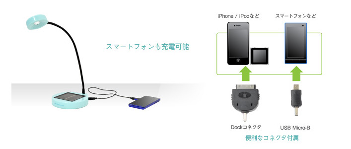 iPhoneへの充電イメージ