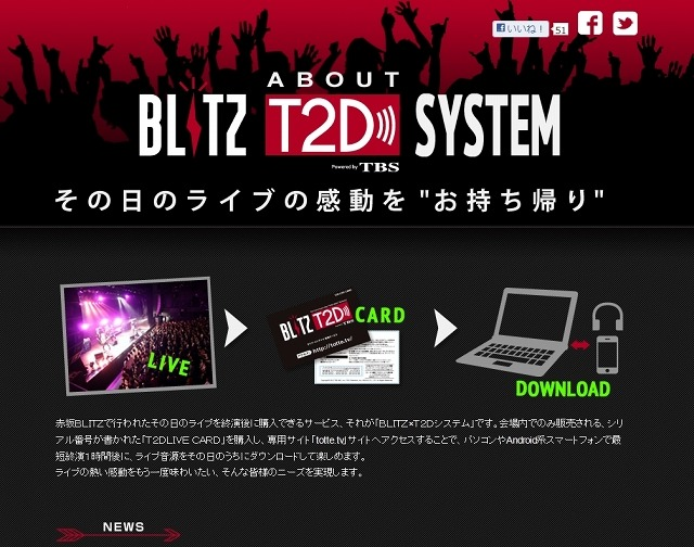 「BLITZ T2D by TBS」紹介サイト