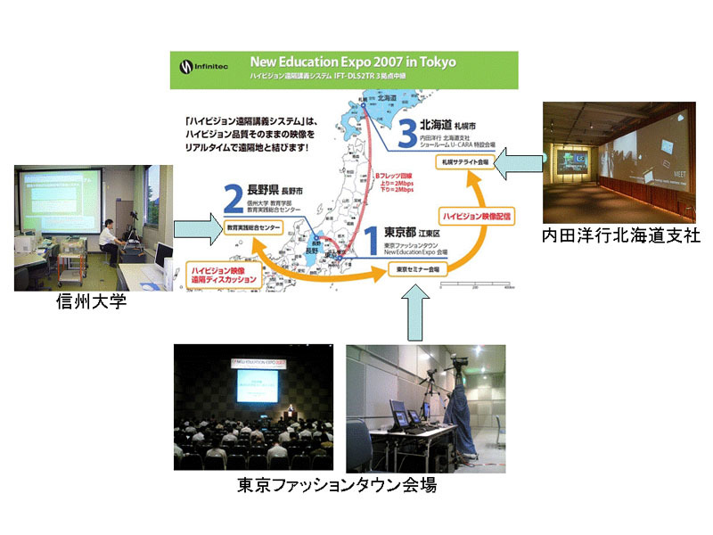 「New Education Expo2007 in東京」での概要