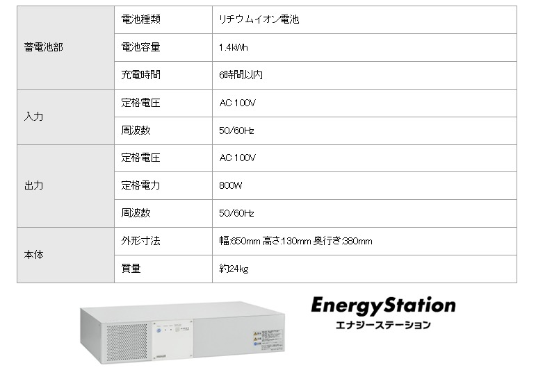 「Energy Station Type C」の主な仕様