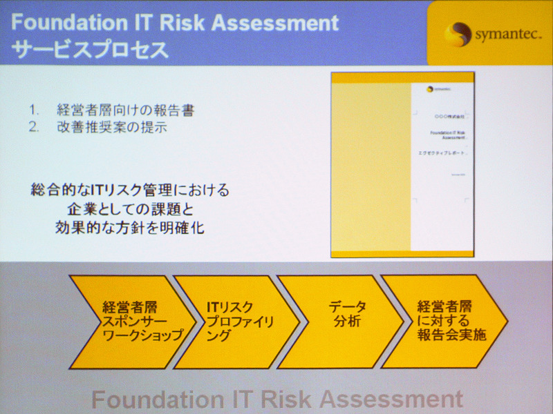 Symantec Foundation IT Risk Assessmentのサービスプロセス