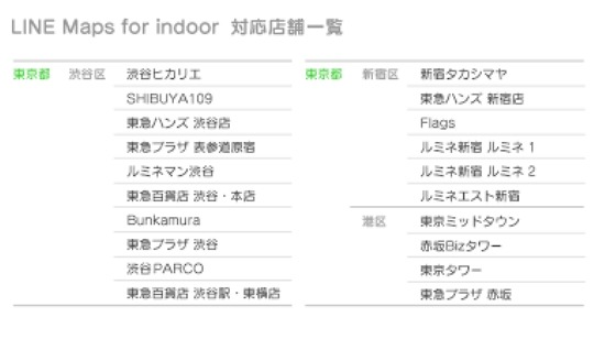「LINE Maps for Indoor」対応施設(1/2)