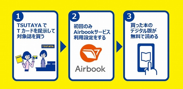 「Airbook」利用イメージ