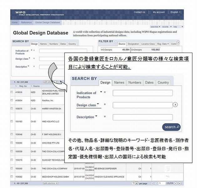 「Global Design Database」の閲覧イメージ