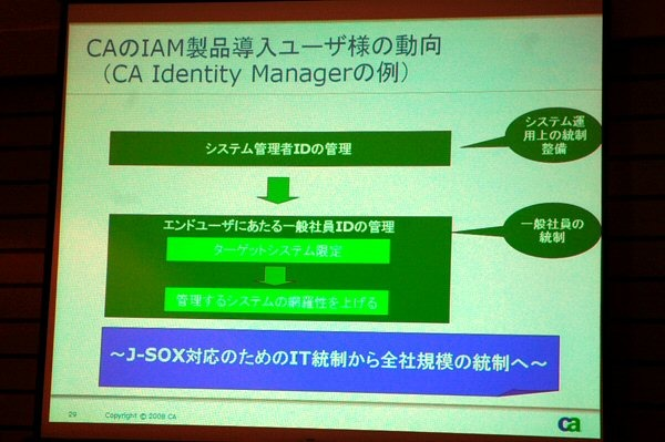 「Identity Manager」導入の傾向