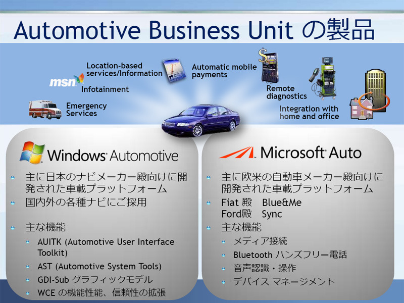 Windows AutomotiveとMicrosoft Autoの特徴