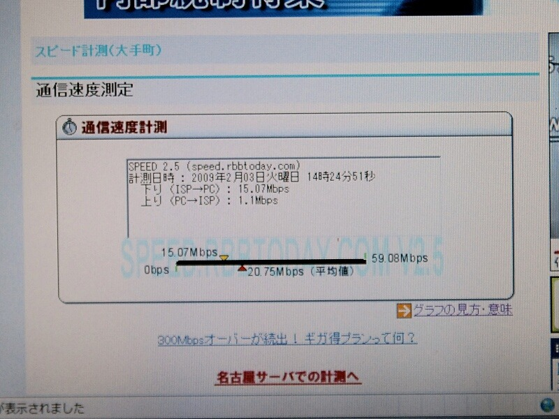 speed.rbbtoday.comでの測定結果。下りは15Mbps、上りは1Mbps程度だ