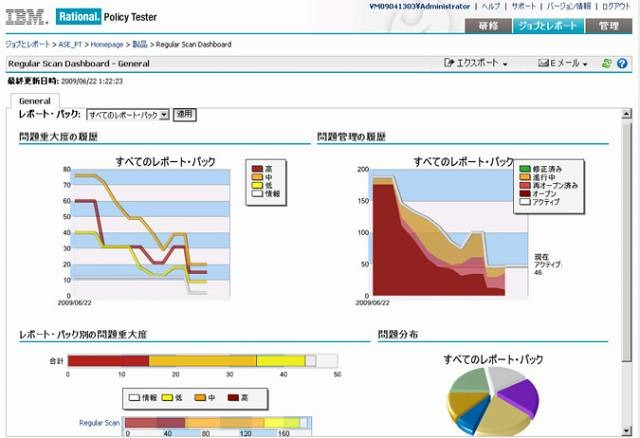 「IBM Rational Policy Tester OnDemand」画面イメージ