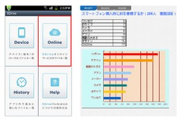2GBまでのオンラインストレージ用Androidアプリ「KDrive for Android」 画像
