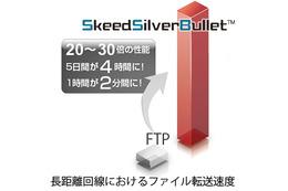 Skeed、FTP数十倍の高速ファイル転送「SkeedSilverBullet」最新版を提供開始