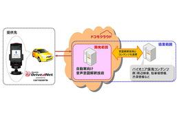 ドコモとパイオニア、「しゃべってコンシェル」の自動車向け応用技術を共同開発