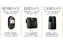 サイホープロパティーズ、台湾ブリンノ社製の防犯・タイムラプスカメラ3種を発売