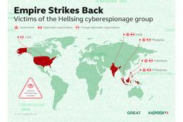 サイバー犯罪組織がつぶし合い……カスペルスキーが相互攻撃を確認
