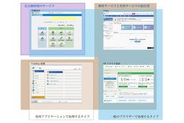 【業務系フリーソフト講座】第1回 数あるクラウドフリー業務ソフトの特徴と選択のポイント