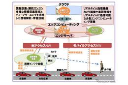 """""""ぶつからないクルマ""""、NTTとトヨタなどが実動デモ"""