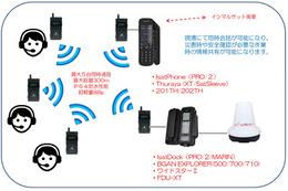 衛星電話の通話内容を最大100名で聞ける音声共有無線システム