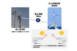 風力発電施設のバードストライクを映像で自動検知する新システム