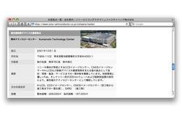 ソニーの熊本工場が生産停止…デジカメ向けイメージセンサーなど