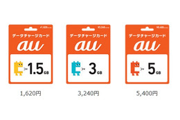 KDDI、通信量を追加できる「データチャージカード」をコンビニ販売