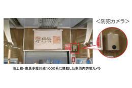 東急電鉄、防犯カメラや3D式踏切障害物検知装置など489億円の設備投資