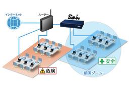ネットワークを鎖国化!? データ流出対策機器「SAKOKU」