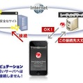 「Smart Surfing for iPhone and iPod touch」概要
