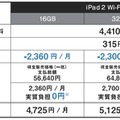 iPad 2の料金プラン「iPad 2 for everybody」